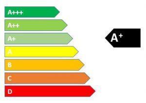 LED-Strahler_Energieeffizienz_Label